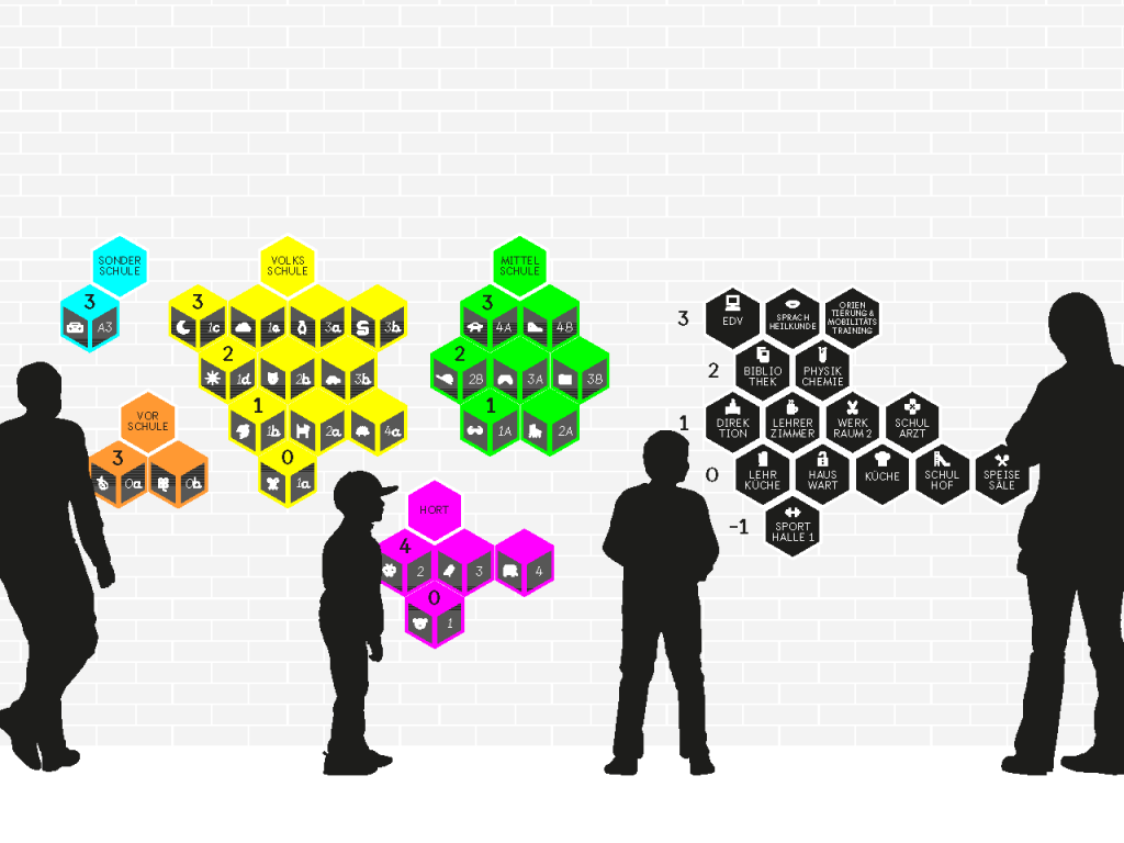 2D Ansicht der Gesamtübersicht mit Personen-Silhoutten.